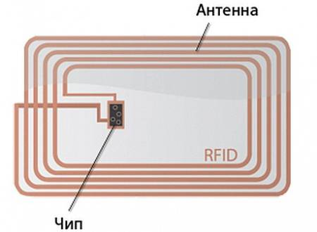x1401113166_tags-rfid-systems-general-information-2.jpg.pagespeed.ic_.wTK7aYeubM.jpg