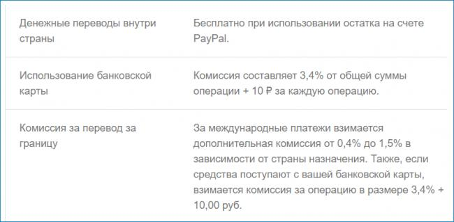 stoimost-perevoda-paypal.png
