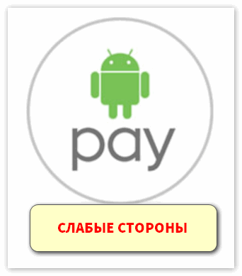 slabye-storony-android-pay.png